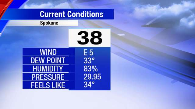 Spokane Current Conditions